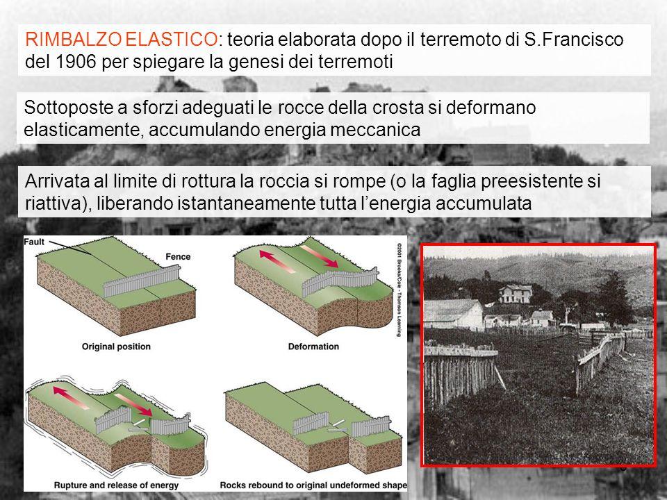 Terremoti 18 RIMBALZO ELASTICO: teoria elaborata dopo il terremoto di S.Francisco del 1906 per spiegare la genesi dei terremoti Sottoposte a sforzi ad