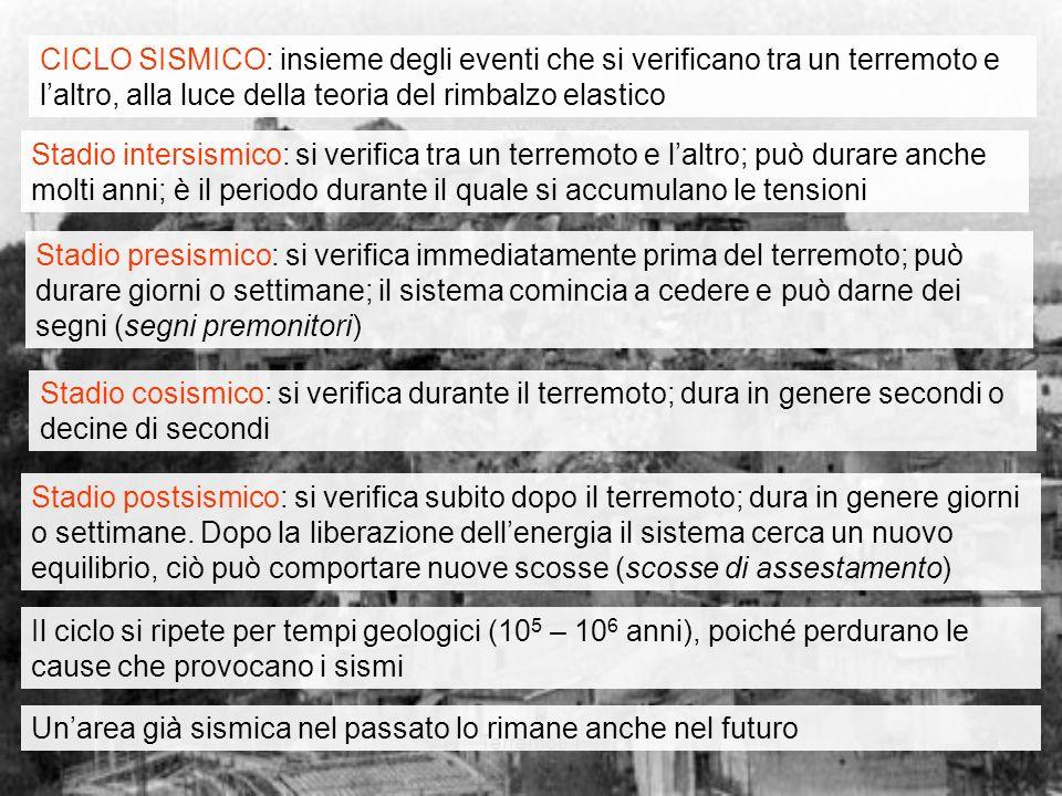 Terremoti 19 CICLO SISMICO: insieme degli eventi che si verificano tra un terremoto e laltro, alla luce della teoria del rimbalzo elastico Stadio intersismico: si verifica tra un terremoto e laltro; può durare anche molti anni; è il periodo durante il quale si accumulano le tensioni Stadio presismico: si verifica immediatamente prima del terremoto; può durare giorni o settimane; il sistema comincia a cedere e può darne dei segni (segni premonitori) Stadio cosismico: si verifica durante il terremoto; dura in genere secondi o decine di secondi Stadio postsismico: si verifica subito dopo il terremoto; dura in genere giorni o settimane.