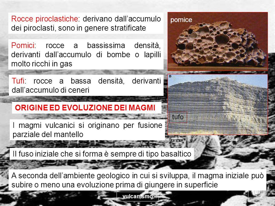 vulcanismo 10 Rocce piroclastiche: derivano dallaccumulo dei piroclasti, sono in genere stratificate Pomici: rocce a bassissima densità, derivanti dal