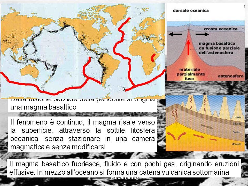 vulcanismo 13 Dorsali oceaniche In tali zone le correnti convettive dellastenosfera divergono, generando tensioni nella litosfera che finisce per lace