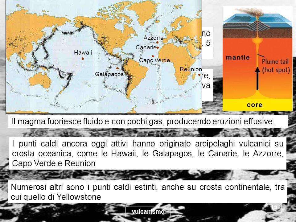 vulcanismo 15 Punti caldi Situati al di fuori delle fasce precedenti, costituiscono ognuno un piccolo raggruppamento di vulcani (max. 5 o 6), alimenta