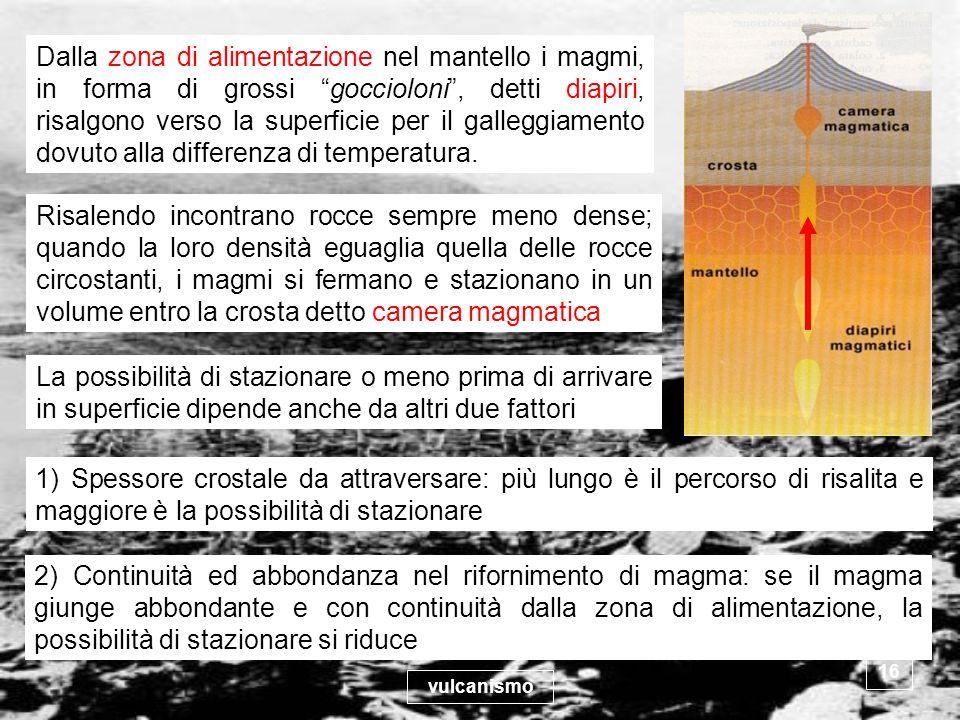 vulcanismo 16 Dalla zona di alimentazione nel mantello i magmi, in forma di grossi goccioloni, detti diapiri, risalgono verso la superficie per il gal