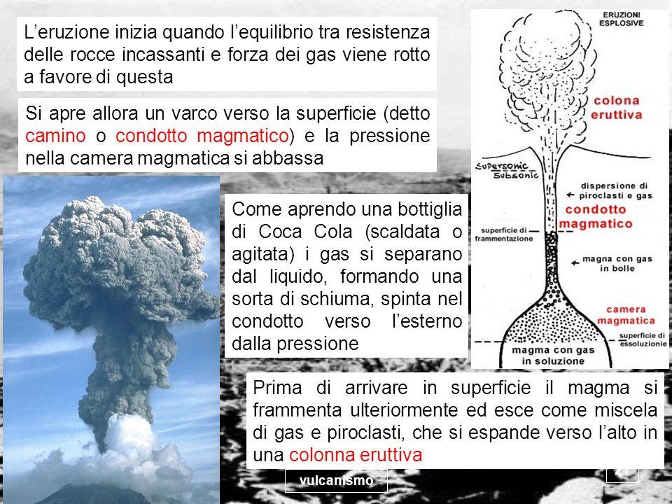 vulcanismo 21 Leruzione inizia quando lequilibrio tra resistenza delle rocce incassanti e forza dei gas viene rotto a favore di questa Si apre allora