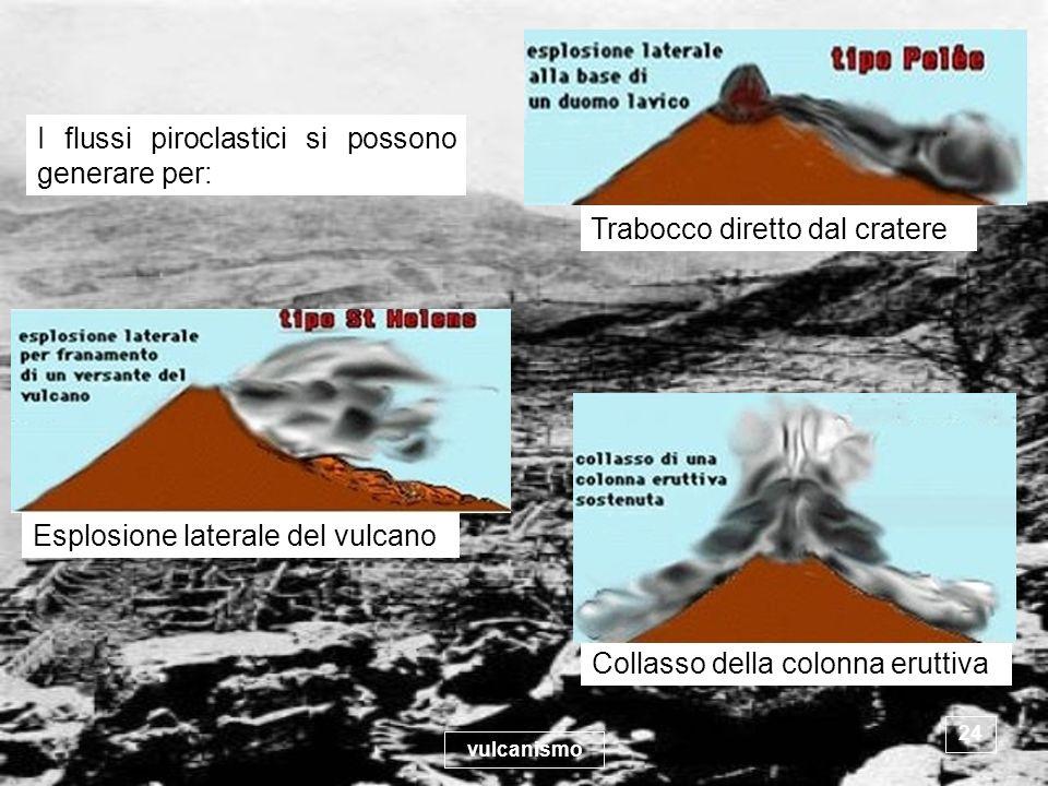 vulcanismo 24 I flussi piroclastici si possono generare per: Collasso della colonna eruttiva Esplosione laterale del vulcano Trabocco diretto dal crat
