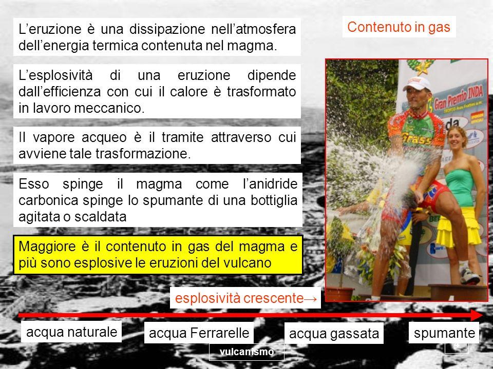 vulcanismo 5 Il vulcano quindi non è altro che una macchina termica più o meno efficiente Gas (disciolti nel magma): soprattutto H 2 O, segue CO 2, quindi in misura ancora minore HF, HCl, SO 2, H 2 S Il contenuto in gas cresce col contenuto in silice (acidità) del magma E la resistenza allo scorrimento ed è lopposto della fluidità acqua miele cera viscosità crescente fluidità crescente olio Viscosità La viscosità cresce col contenuto in silice (acidità) del magma e decresce allaumentare della temperatura