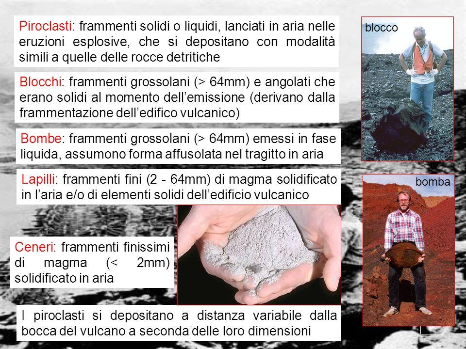 vulcanismo 9 Piroclasti: frammenti solidi o liquidi, lanciati in aria nelle eruzioni esplosive, che si depositano con modalità simili a quelle delle r