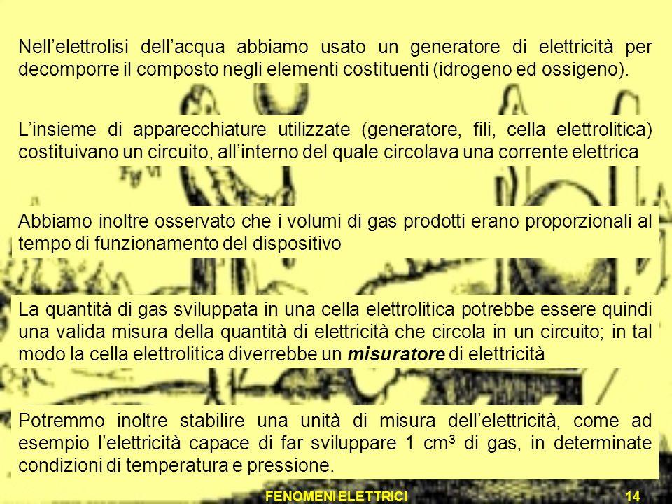 FENOMENI ELETTRICI14 Nellelettrolisi dellacqua abbiamo usato un generatore di elettricità per decomporre il composto negli elementi costituenti (idrog
