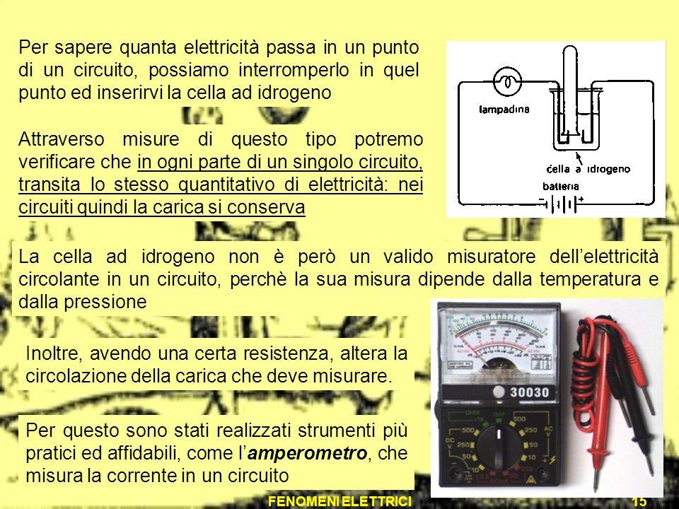 FENOMENI ELETTRICI15 Per sapere quanta elettricità passa in un punto di un circuito, possiamo interromperlo in quel punto ed inserirvi la cella ad idr