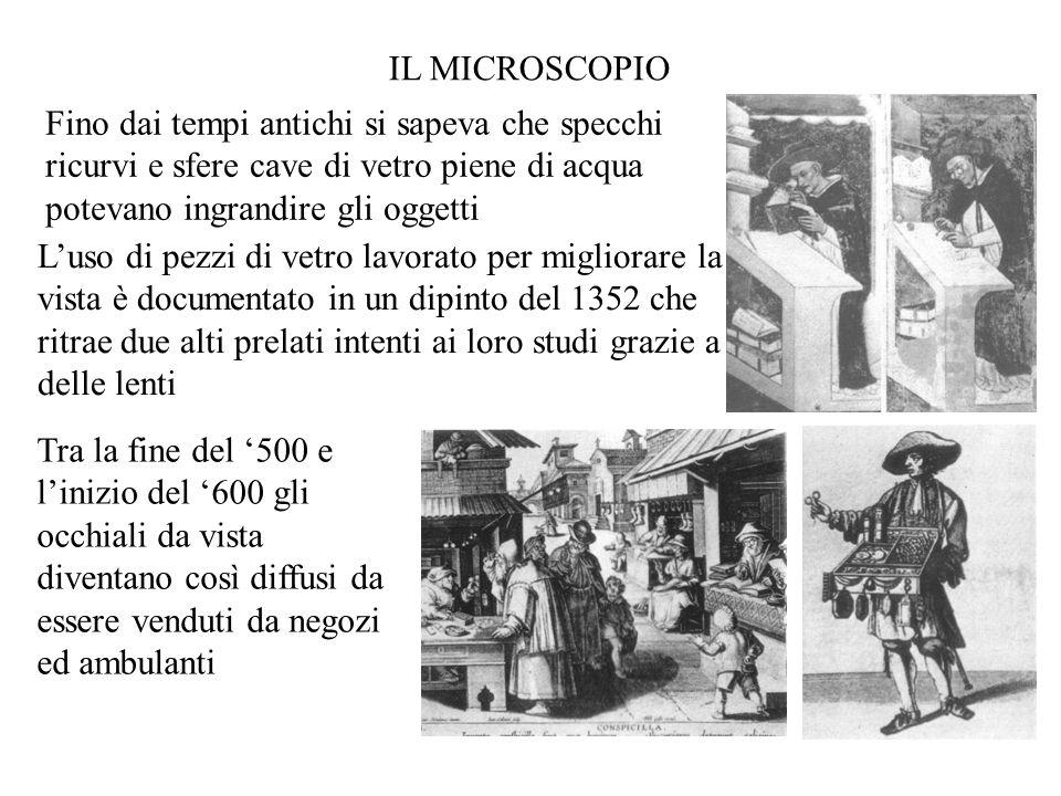 IL MICROSCOPIO Fino dai tempi antichi si sapeva che specchi ricurvi e sfere cave di vetro piene di acqua potevano ingrandire gli oggetti Luso di pezzi