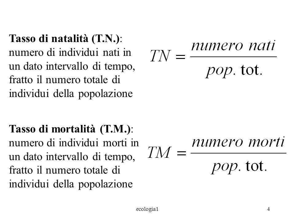 ecologia14 Tasso di natalità (T.N.): numero di individui nati in un dato intervallo di tempo, fratto il numero totale di individui della popolazione T
