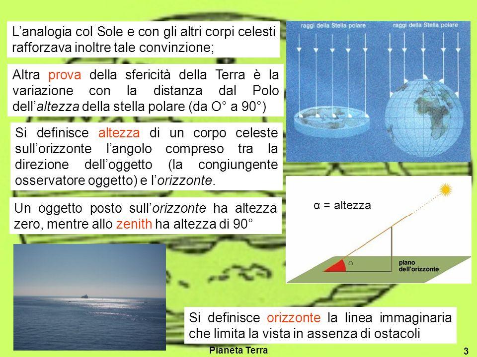 Pianeta Terra 2 Che forma ha la Terra?Pitagora, nel 600 a.C., stabilì la sfericità della Terra a partire dal concetto filosofico della perfezione di t