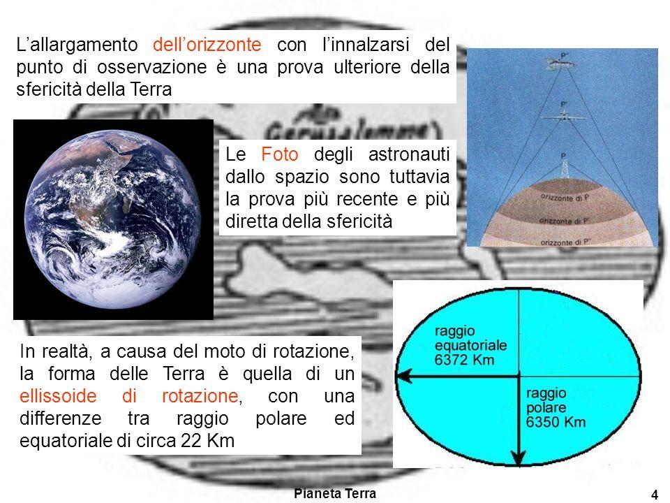 Pianeta Terra 4 Le Foto degli astronauti dallo spazio sono tuttavia la prova più recente e più diretta della sfericità Lallargamento dellorizzonte con linnalzarsi del punto di osservazione è una prova ulteriore della sfericità della Terra In realtà, a causa del moto di rotazione, la forma delle Terra è quella di un ellissoide di rotazione, con una differenze tra raggio polare ed equatoriale di circa 22 Km