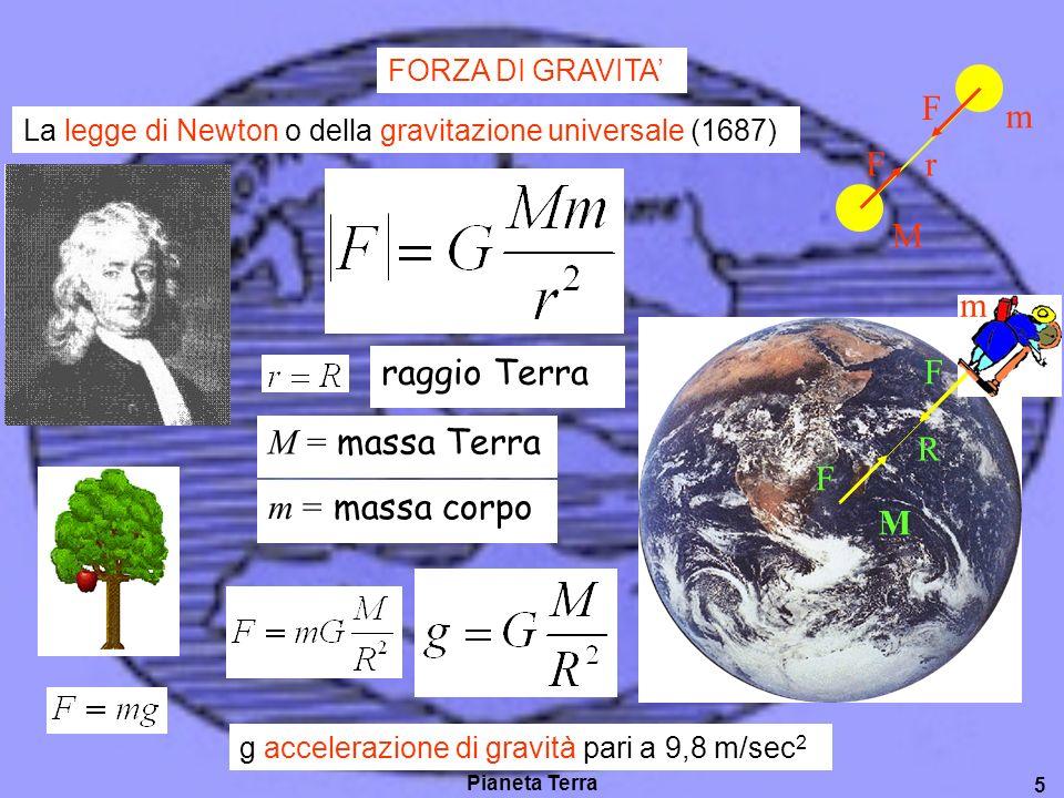Pianeta Terra 5 FORZA DI GRAVITA F F r m M M = massa Terra raggio Terra m = massa corpo F F R m M La legge di Newton o della gravitazione universale (1687) g accelerazione di gravità pari a 9,8 m/sec 2