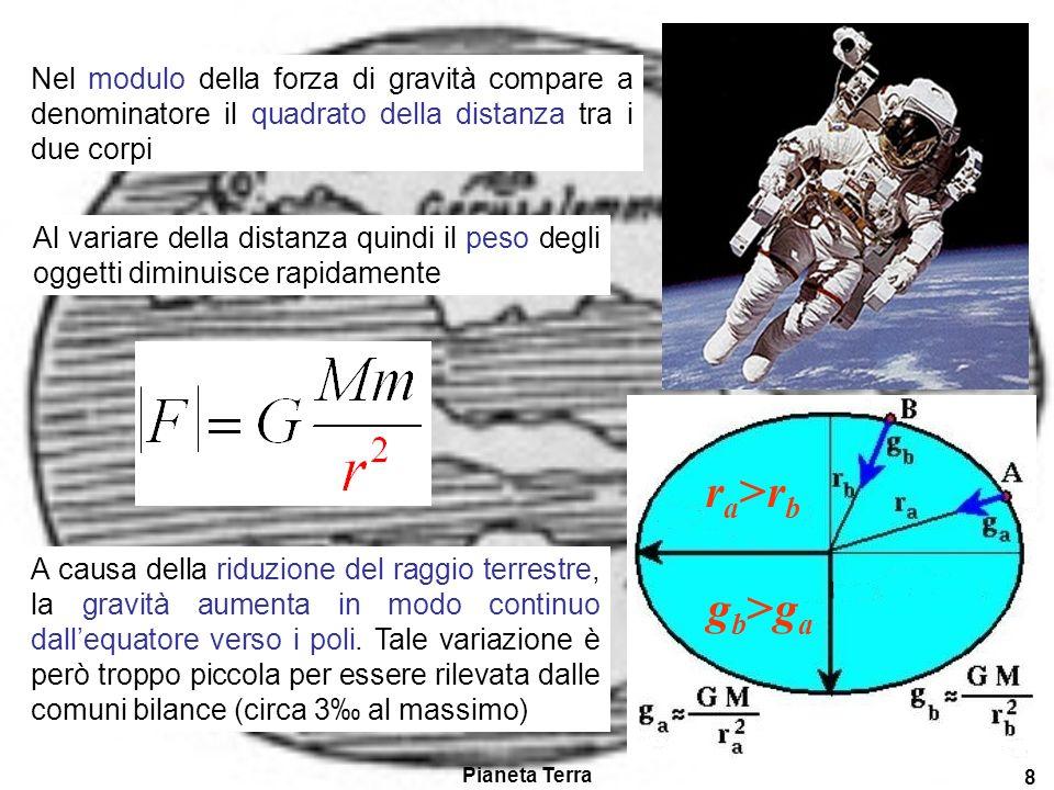 Pianeta Terra 8 Nel modulo della forza di gravità compare a denominatore il quadrato della distanza tra i due corpi Al variare della distanza quindi il peso degli oggetti diminuisce rapidamente ra>rbra>rb gb>gagb>ga A causa della riduzione del raggio terrestre, la gravità aumenta in modo continuo dallequatore verso i poli.