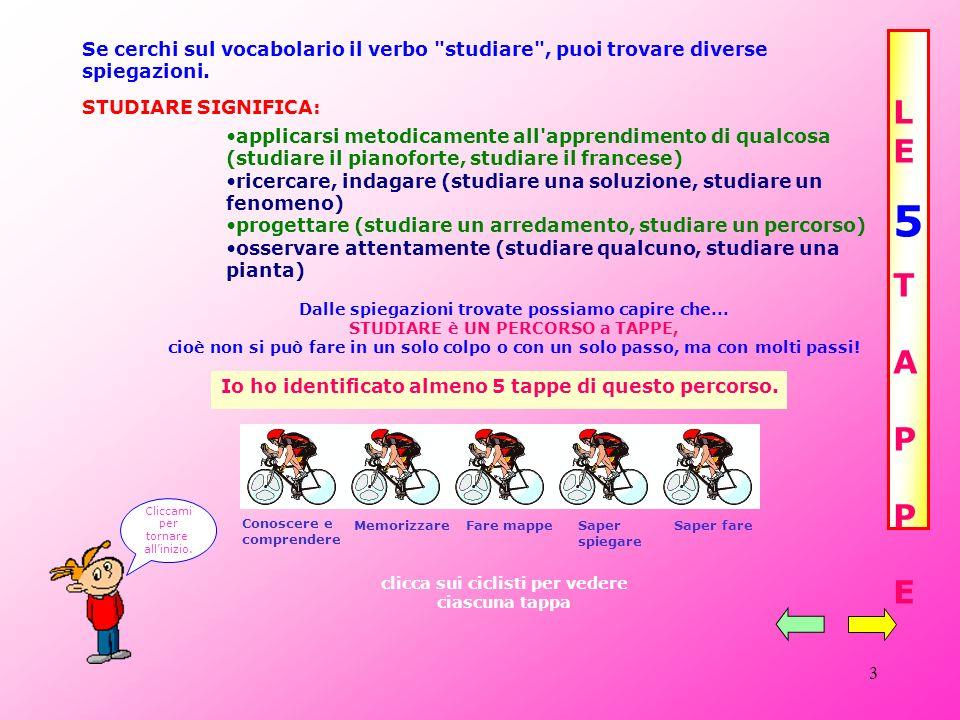 3 Se cerchi sul vocabolario il verbo studiare , puoi trovare diverse spiegazioni.