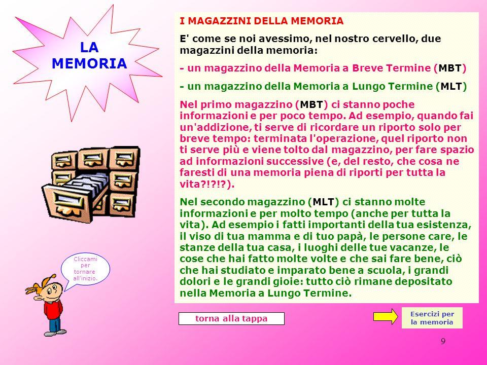 9 LA MEMORIA torna alla tappa I MAGAZZINI DELLA MEMORIA E come se noi avessimo, nel nostro cervello, due magazzini della memoria: - un magazzino della Memoria a Breve Termine (MBT) - un magazzino della Memoria a Lungo Termine (MLT) Nel primo magazzino (MBT) ci stanno poche informazioni e per poco tempo.
