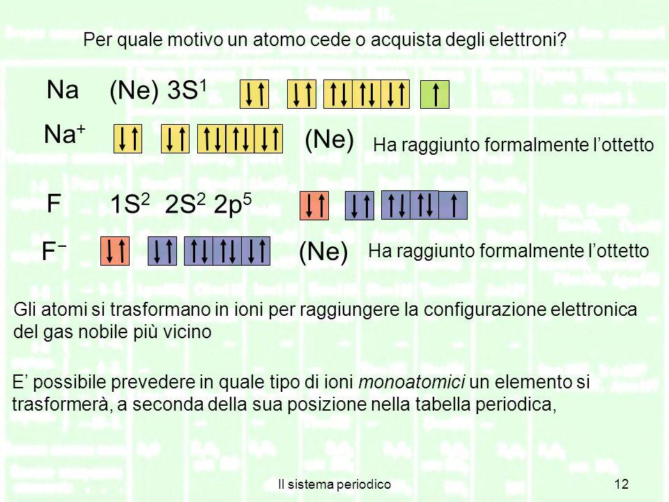 Il sistema periodico12 Per quale motivo un atomo cede o acquista degli elettroni.