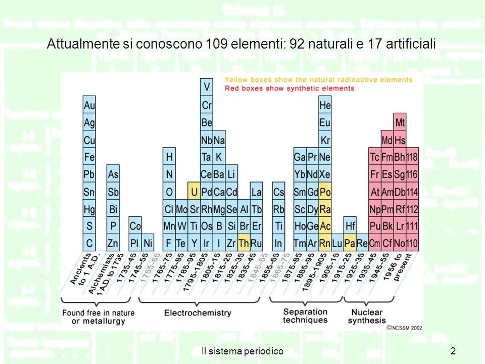 Il sistema periodico2 Attualmente si conoscono 109 elementi: 92 naturali e 17 artificiali