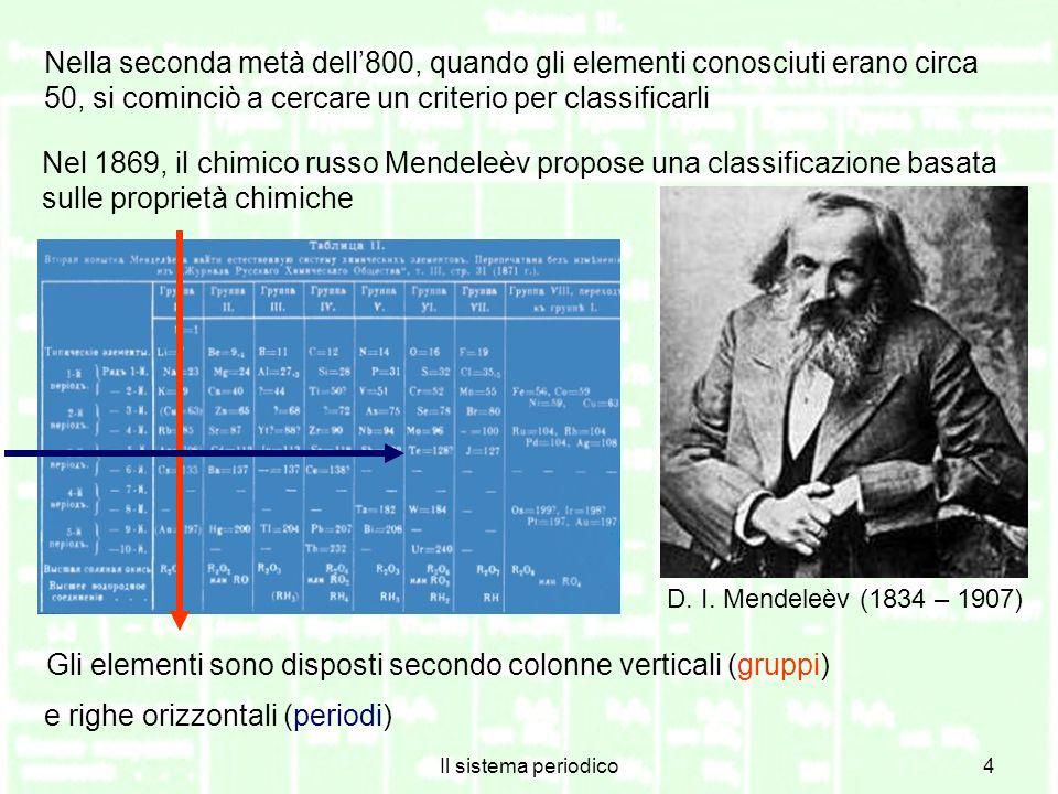 Il sistema periodico4 Nella seconda metà dell800, quando gli elementi conosciuti erano circa 50, si cominciò a cercare un criterio per classificarli Nel 1869, il chimico russo Mendeleèv propose una classificazione basata sulle proprietà chimiche D.