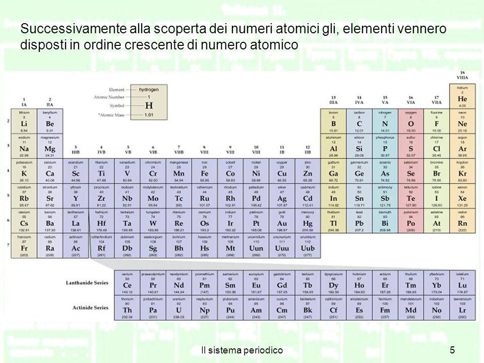 Il sistema periodico6 B 2p 1 H 1s 1 Li 2s 1 Na 3s 1 K 4s 1 Rb 5s 1 Cs 6s 1 Fr 7s 1 Be 2s 2 Mg 3s 2 Ca 4s 2 Sr 5s 2 Ba 6s 2 Ra 7s 2 Sc 3d 1 Ti 3d 2 V 3d 3 Cr 4s 1 3d 5 Mn 3d 5 Fe 3d 6 Co 3d 7 Ni 3d 8 Zn 3d 10 Cu 4s 1 3d 10 B 2p 1 C 2p 2 N 2p 3 O 2p 4 F 2p 5 Ne 2p 6 He 1s 2 Al 3p 1 Ga 4p 1 In 5p 1 Tl 6p 1 Si 3p 2 Ge 4p 2 Sn 5p 2 Pb 6p 2 P 3p 3 As 4p 3 Sb 5p 3 Bi 6p 3 S 3p 4 Se 4p 4 Te 5p 4 Po 6p 4 Cl 3p 5 Be 4p 5 I 5p 5 At 6p 5 Ar 3p 6 Kr 4p 6 Xe 5p 6 Rn 6p 6 Y 4d 1 La 5d 1 Ac 6d 1 Cd 4d 10 Hg 5d 10 Ag 5s 1 4d 10 Au 6s 1 5d 10 Zr 4d 2 Hf 5d 2 Nb 4d 3 Ta 5d 3 Mo 5s 1 4d 5 W 6s 1 5d 5 Tc 4d 5 Re 5d 5 Ru 4d 6 Os 5d 6 Rh 4d 7 Ir 5d 7 Ni 4d 8 Ni 5d 8 Riempiendo gli orbitali otteniamo la configurazione elettronica dei vari elementi Tutti gli elementi dello stesso periodo hanno gli elettroni più esterni nello stesso livello energetico Gli elementi dellottavo gruppo (gas nobili) riempiono gli orbitali s e p dellultimo livello energetico
