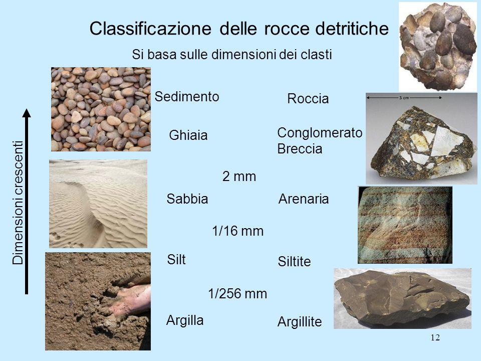 12 Classificazione delle rocce detritiche Si basa sulle dimensioni dei clasti Sedimento Roccia Ghiaia Conglomerato Breccia Sabbia Arenaria Silt Siltit