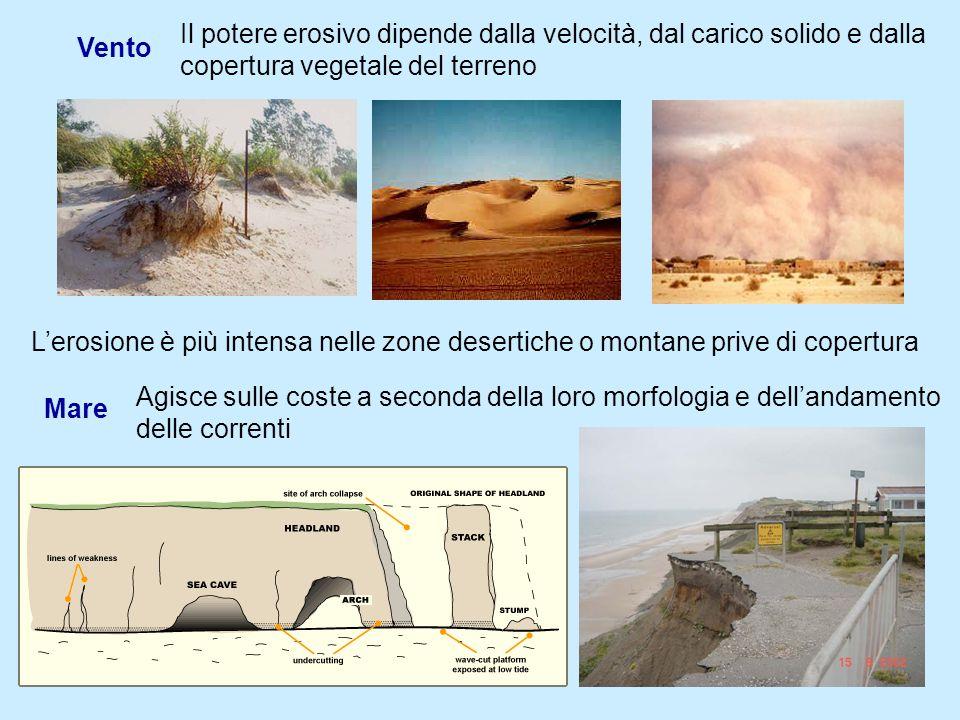 7 Vento Il potere erosivo dipende dalla velocità, dal carico solido e dalla copertura vegetale del terreno Lerosione è più intensa nelle zone desertic