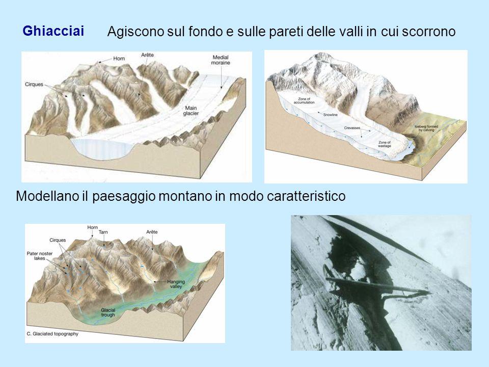 8 Ghiacciai Agiscono sul fondo e sulle pareti delle valli in cui scorrono Modellano il paesaggio montano in modo caratteristico