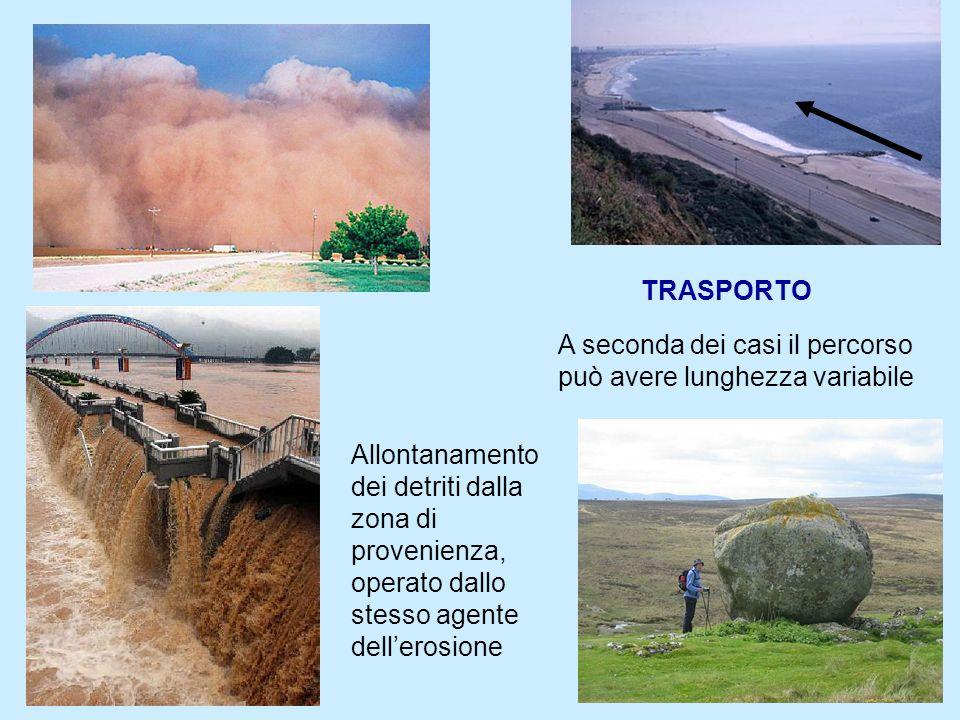 10 DEPOSITO (SEDIMENTAZIONE) Quando il mezzo perde energia deposita il suo carico Avviene quasi sempre in ambiente acquatico