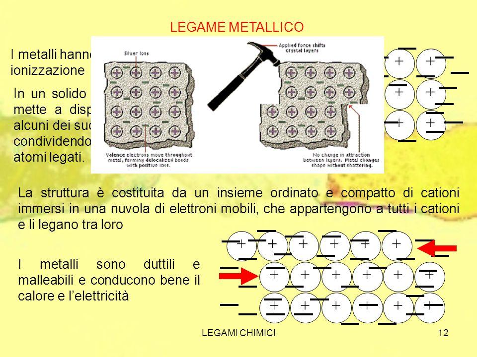 LEGAMI CHIMICI12 LEGAME METALLICO ++++++ ++++++ ++++++ In un solido metallico ogni atomo mette a disposizione del legame alcuni dei suoi elettroni più