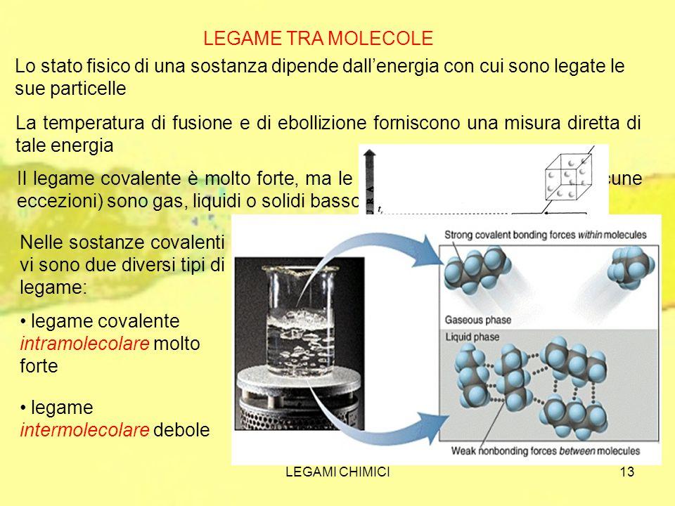LEGAMI CHIMICI13 LEGAME TRA MOLECOLE Lo stato fisico di una sostanza dipende dallenergia con cui sono legate le sue particelle La temperatura di fusio