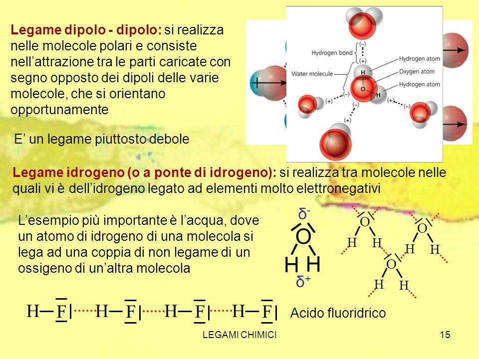 LEGAMI CHIMICI15 Legame dipolo - dipolo: si realizza nelle molecole polari e consiste nellattrazione tra le parti caricate con segno opposto dei dipol