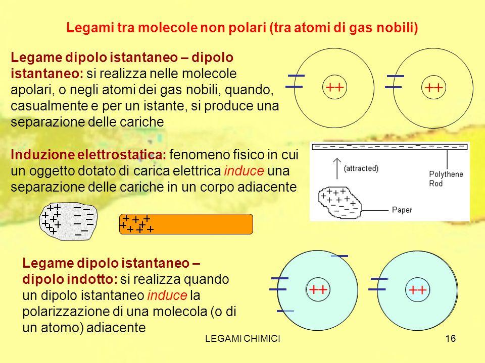 LEGAMI CHIMICI16 Legame dipolo istantaneo – dipolo istantaneo: si realizza nelle molecole apolari, o negli atomi dei gas nobili, quando, casualmente e