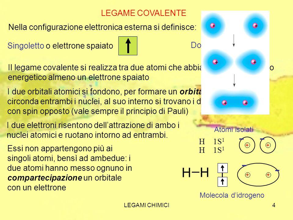 LEGAMI CHIMICI4 LEGAME COVALENTE Nella configurazione elettronica esterna si definisce: Singoletto o elettrone spaiato Doppietto Il legame covalente s