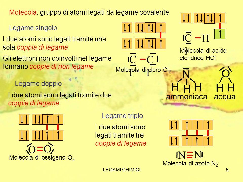 LEGAMI CHIMICI5 Legame singolo Molecola: gruppo di atomi legati da legame covalente I due atomi sono legati tramite una sola coppia di legame Gli elet