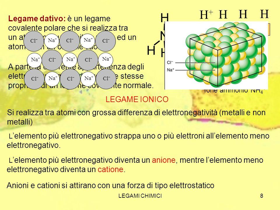 LEGAMI CHIMICI8 Ione ammonio NH 4 + N H H H H+H+ Legame dativo: è un legame covalente polare che si realizza tra un atomo con un orbitale pieno ed un