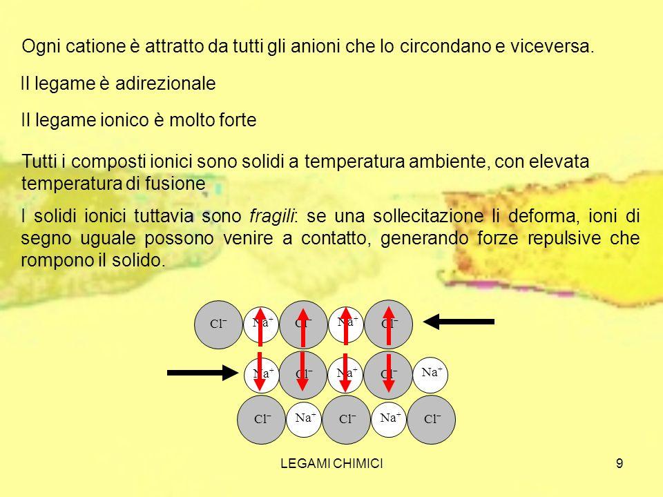 LEGAMI CHIMICI10 Ioni poliatomici (molecole ioni o ioni molecolari): raggruppamenti di atomi legati con legame covalente (cioè molecole), al cui interno il numero totale dei protoni è diverso da quello degli elettroni N H H H H NH 4 + S SO 4 2- O O O O CO 3 2- C O O O Si comportano esattamente come gli ioni monoatomici, coi quali possono formare legami, essendo tuttavia più grossi rispetto a questi ultimi Possono essere sia anioni, che cationi Solo i non metalli (più Cr e Mn) possono formare ioni poliatomici 1° gruppo: solo cationi monoatomici monovalenti (Na + ; K + ecc.) I tipi più comuni di ioni che si riscontrano nei vari gruppi 2° gruppo: solo cationi monoatomici bivalenti (Mg 2+ ; Ca 2+ ecc.) 3° gruppo: cationi monoatomici trivalenti (Al 3+ ) e anioni poliatomici (BO 3 3- )