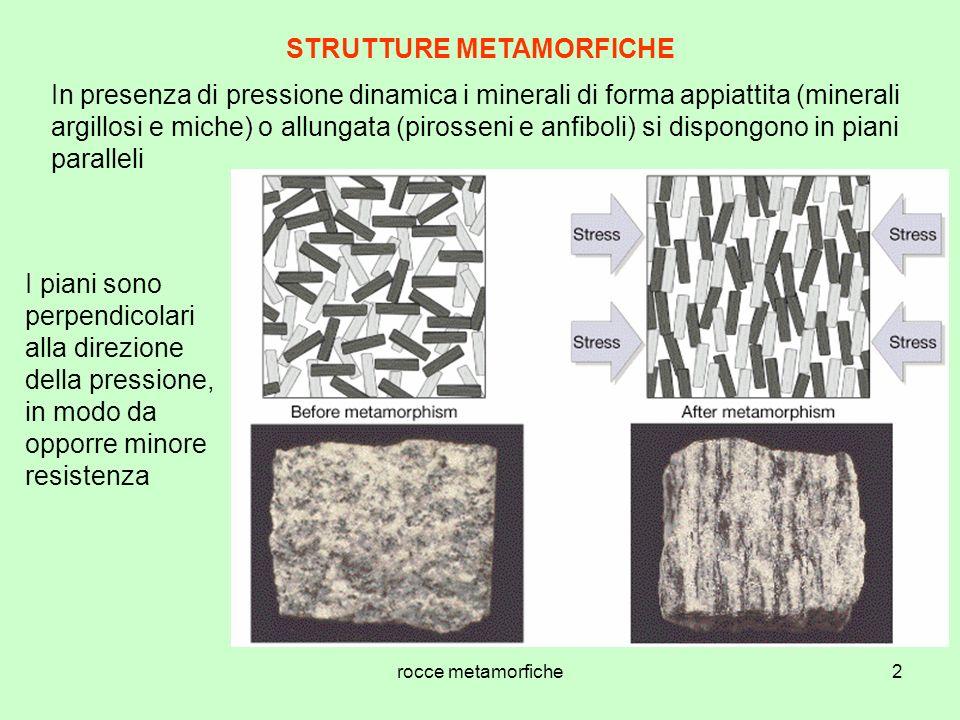 rocce metamorfiche2 STRUTTURE METAMORFICHE In presenza di pressione dinamica i minerali di forma appiattita (minerali argillosi e miche) o allungata (