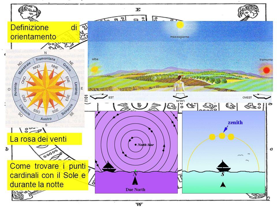 3 La bussola e la declinazione magnetica
