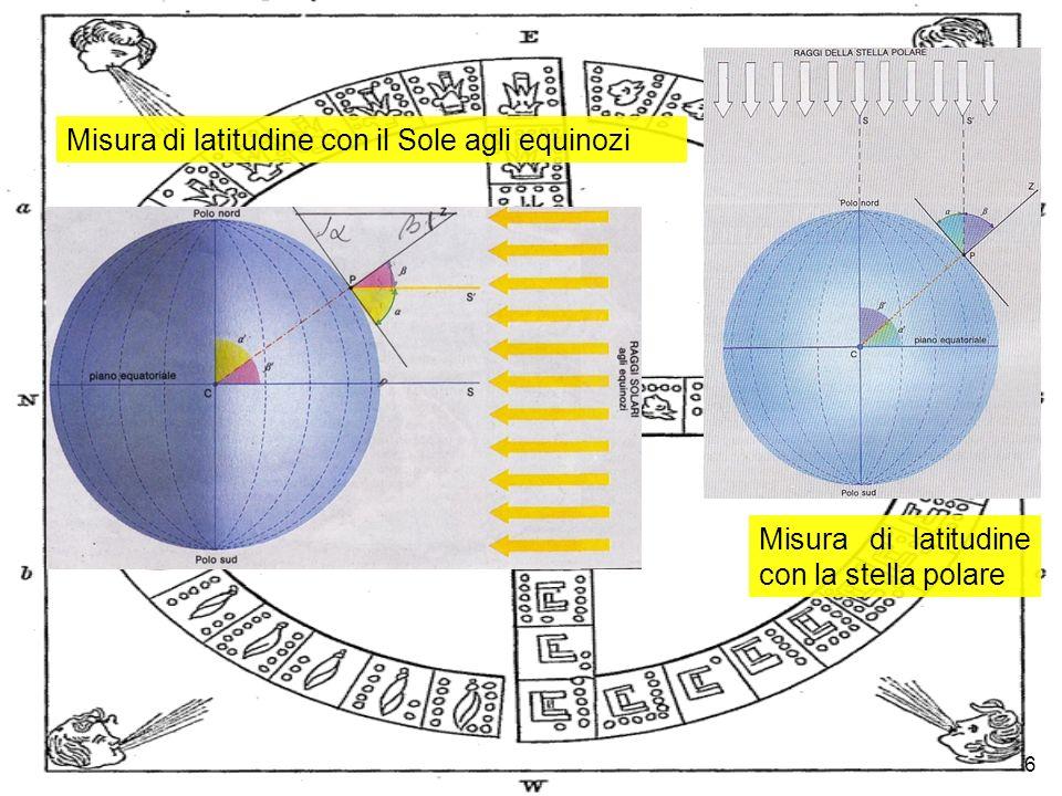 6 Misura di latitudine con la stella polare Misura di latitudine con il Sole agli equinozi