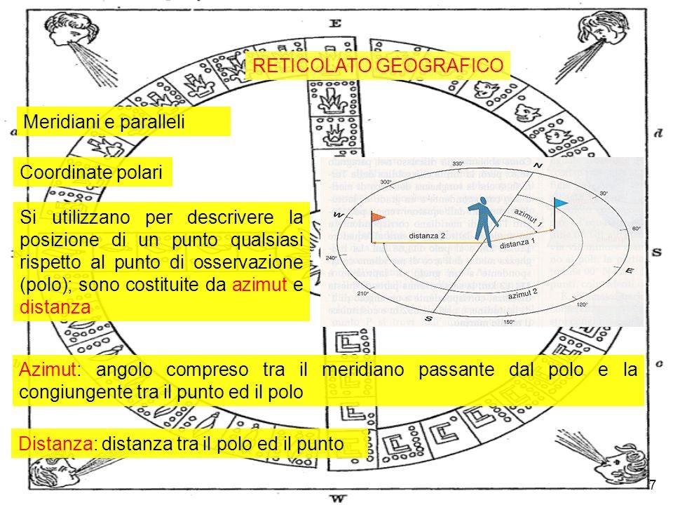 7 RETICOLATO GEOGRAFICO Meridiani e paralleli Coordinate polari Si utilizzano per descrivere la posizione di un punto qualsiasi rispetto al punto di o
