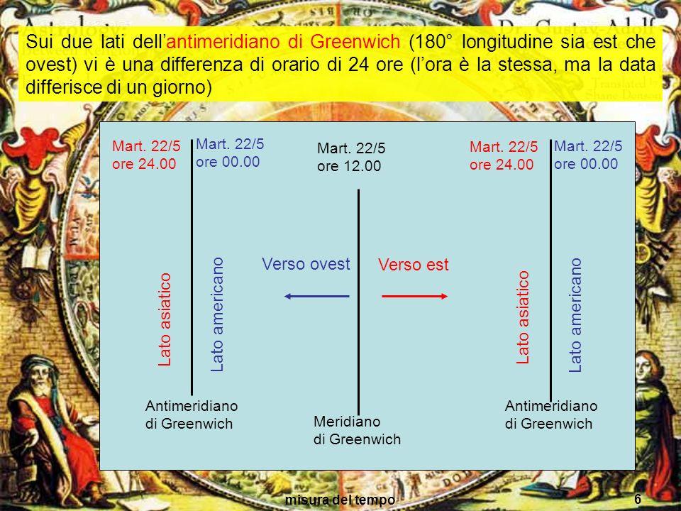misura del tempo 6 Meridiano di Greenwich Mart. 22/5 ore 12.00 Antimeridiano di Greenwich Antimeridiano di Greenwich Verso est Verso ovest Mart. 22/5