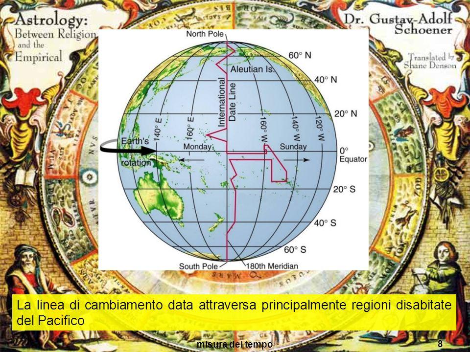 misura del tempo 8 La linea di cambiamento data attraversa principalmente regioni disabitate del Pacifico