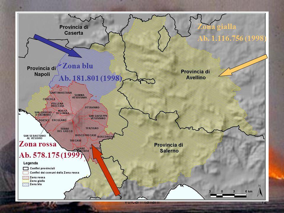 vulcani italiani13 Zona rossa: immediatamente circostante il vulcano, comprende 18 Comuni per un totale di circa 600 mila abitanti.