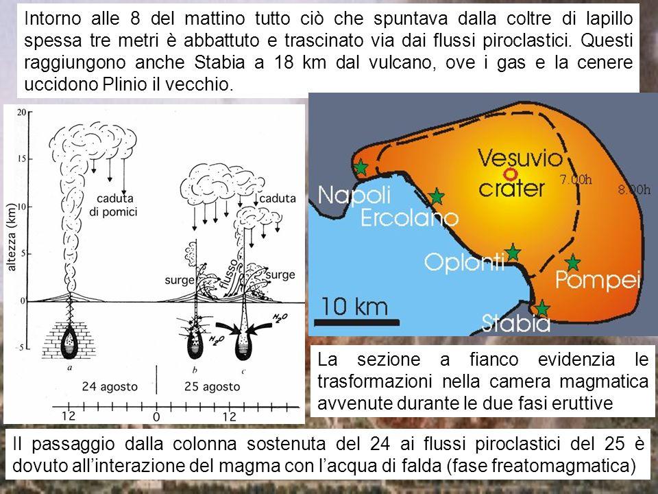 vulcani italiani10 Successivamente al 79 d.C.