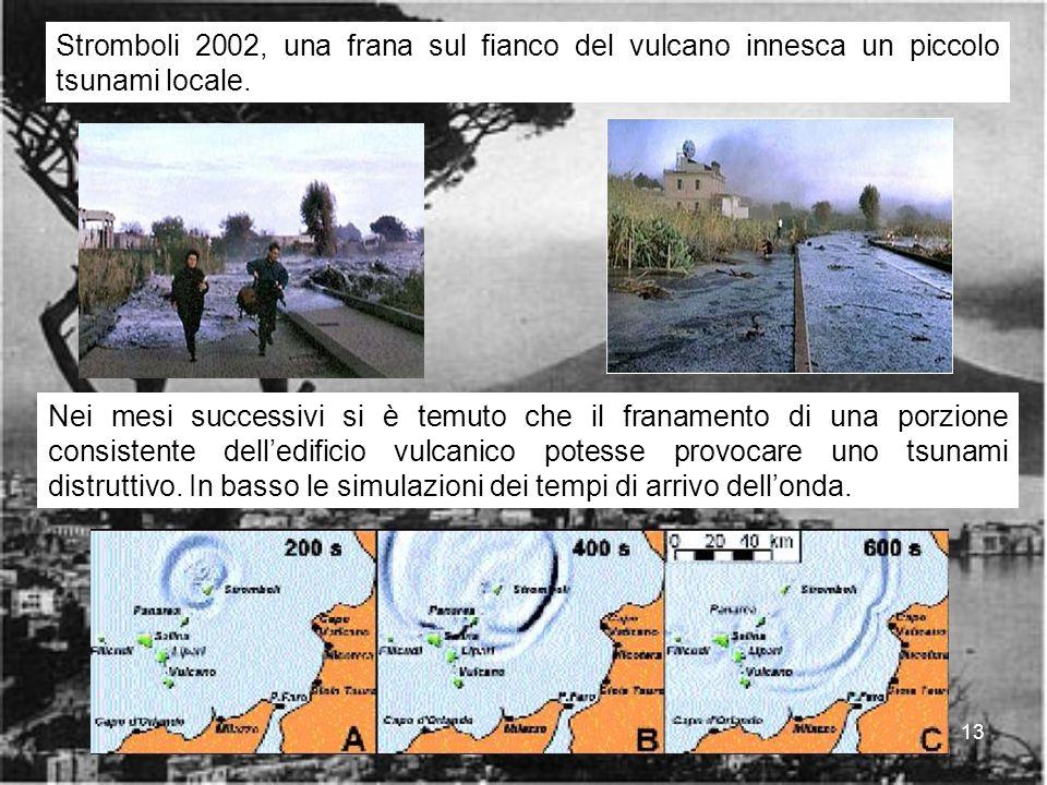 rischio vulcanico13 Stromboli 2002, una frana sul fianco del vulcano innesca un piccolo tsunami locale.