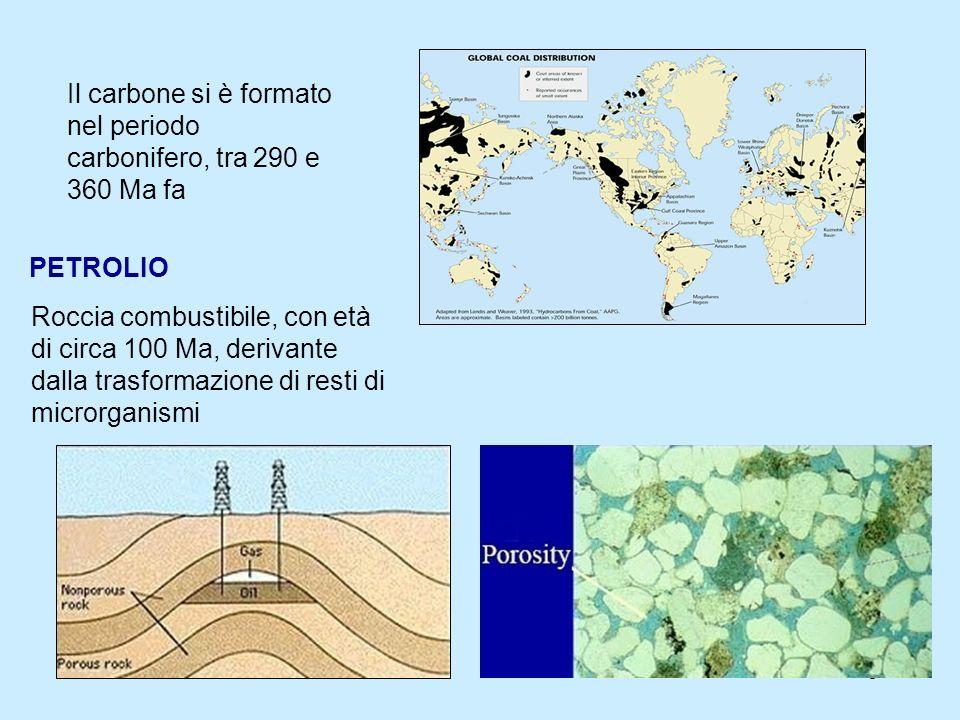 5 Il carbone si è formato nel periodo carbonifero, tra 290 e 360 Ma fa PETROLIO Roccia combustibile, con età di circa 100 Ma, derivante dalla trasformazione di resti di microrganismi