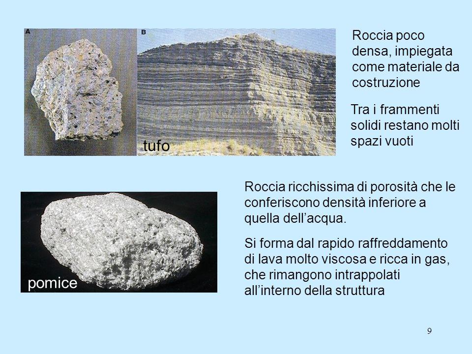 9 pomice tufo Tra i frammenti solidi restano molti spazi vuoti Roccia poco densa, impiegata come materiale da costruzione Roccia ricchissima di porosità che le conferiscono densità inferiore a quella dellacqua.