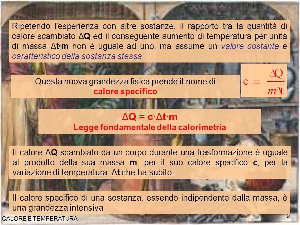 CALORE E TEMPERATURA 9 Ripetendo lesperienza con altre sostanze, il rapporto tra la quantità di calore scambiato ΔQ ed il conseguente aumento di tempe