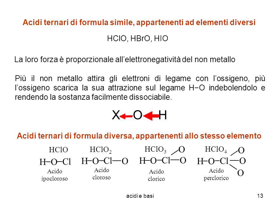 acidi e basi13 Acidi ternari di formula simile, appartenenti ad elementi diversi HClO, HBrO, HIO La loro forza è proporzionale allelettronegatività de