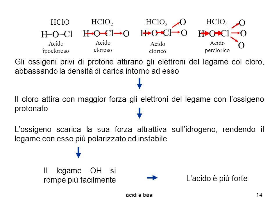 acidi e basi14 HO Cl Acido ipocloroso HClO Acido cloroso HClO 2 HO Cl O Acido clorico HClO 3 O O HO Cl Acido perclorico HClO 4 O O O HO Cl Gli ossigen